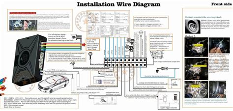Car Alarm Wiring Diagram Product by Smart Car Security Alarm System Ignition Start Stop Button