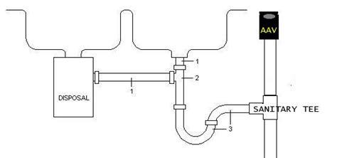 plumbing kitchen sink with dishwasher plumbing a kitchen sink with dishwasher and 7514