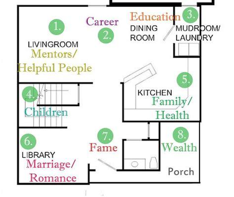 feng shui home floor plan dream house feng shui