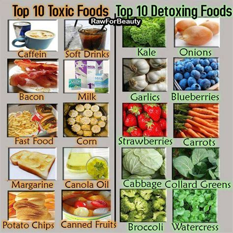 cuisine detox healthy foods vs unhealthy foods health