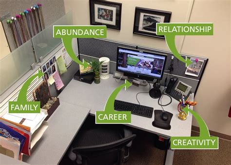 Decorating Ideas Your Office Cubicle by Zen Your Workspace Feng Shui Remedies Work Desk Decor