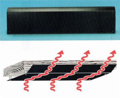 homesaver mantel heat shield