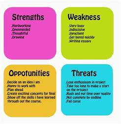 strengths for top 10 questions with best answers