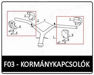 Motowell Magnet Rs : motowell magnet rs alkatr szek ~ Jslefanu.com Haus und Dekorationen