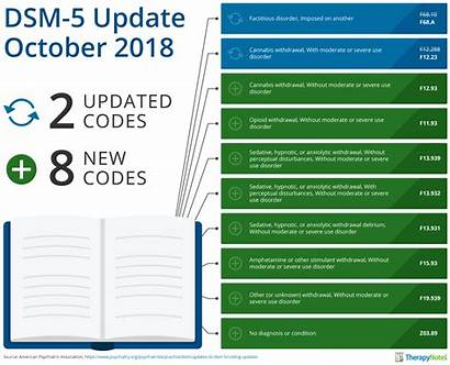 Dsm Codes Icd Changes Code Diagnoses October