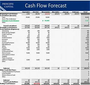 cash flow template doliquid With cash flow schedule template