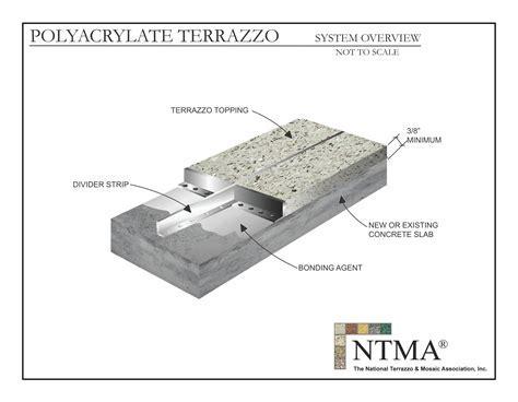 Polyacrylate ? Cement ? The Venice Art Terrazzo Company