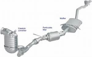 Diesel Exhaust Systems