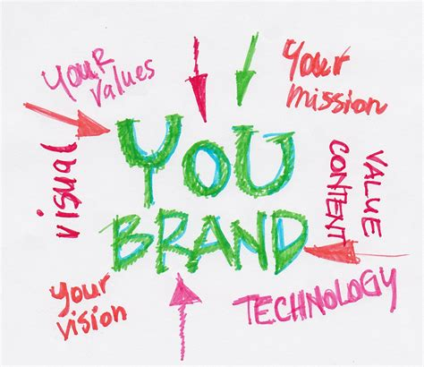 retail banker how to build the brand of you