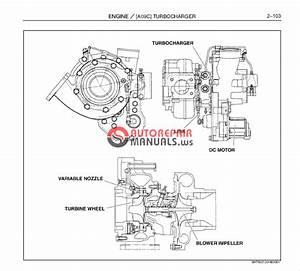 Toyota 15b Engine Manual Pdf