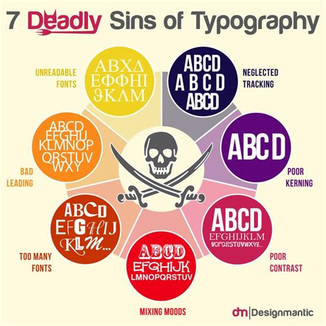 sinful typography infographics writing fonts