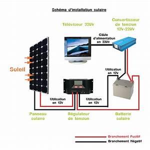 Installation Panneau Solaire : guides pratiques point energy ~ Dode.kayakingforconservation.com Idées de Décoration