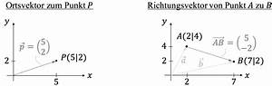 Richtungsvektor Berechnen : vektoren schritt f r schritt berechnen studyhelp ~ Themetempest.com Abrechnung