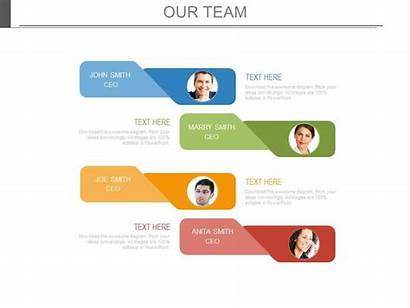 Team Members Powerpoint Slides Profile Management Tags