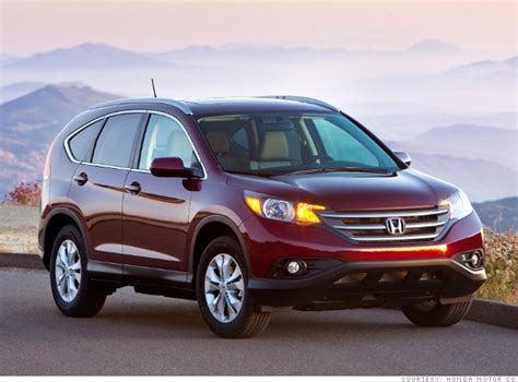 Best Rated Small Suvs By Consumer Report