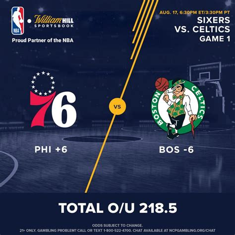 NBA Playoffs: First-Round Series Prices, Game 1 Odds ...