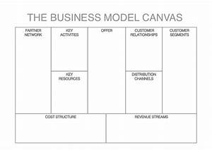 sample business plan for social entrepreneurship With social entrepreneurship business plan template