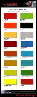 28 dupont paint colors for motorcycles sportprojections