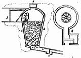 Ice Century Trentham Gardens 19th Stoke Trent Houses Survey Result Its Read Stokearchaeologysociety Archaeology Diagram sketch template