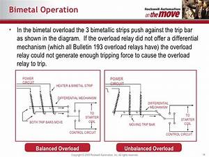 Industrial Control Motor Overload Protection