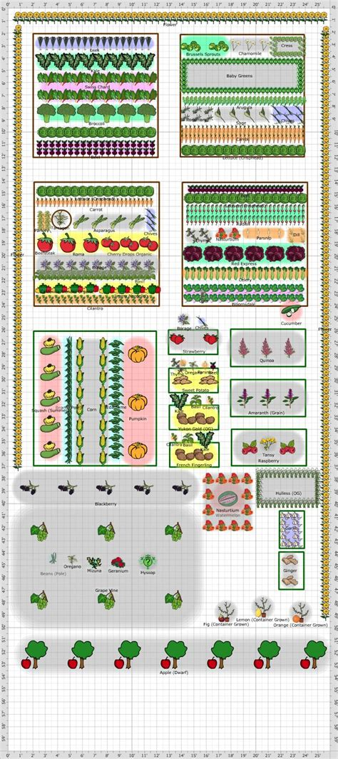 garden plan  kitchen garden bauerngarten