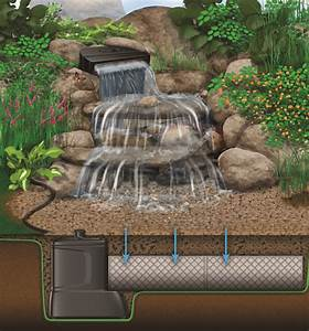 Pondless Waterfall – Garden Water Features – Proscapes LLC