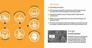 Spot Pt2 Licensed Transmitter User Manual