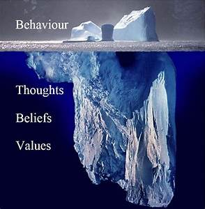 Icebergs And Goal Setting Behaviour  Does Achievement