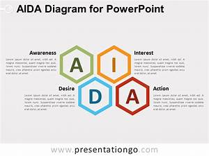 Aida Diagram For Powerpoint