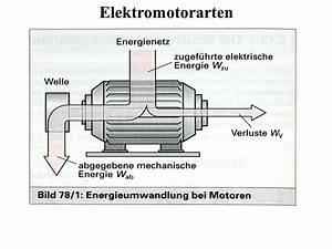 Mechanische Leistung Elektromotor Berechnen : elektromotoren elektromotor bezeichnet einen elektromechanischen wandler der elektrische ~ Themetempest.com Abrechnung
