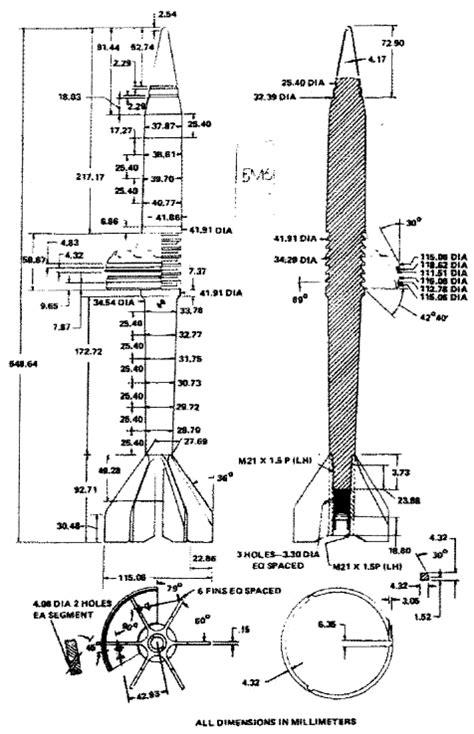 mm ammunition problems armor scientific forum