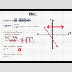 How To Find The Slope Of A Line Youtube