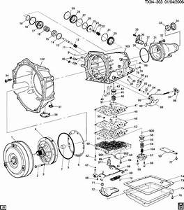 Chevrolet Express Automatic Transmission