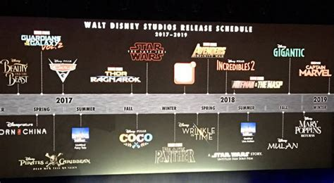 disney highlights upcoming  schedule  cinemacon