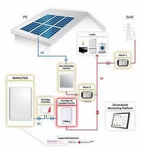 Solaredge Storedge Ac Coupled Sunshine Coast Solar Power
