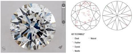 Diamond Value Chart