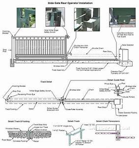 Slide Gate End Of Track Opener Installation Diagram