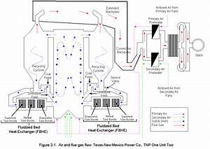 Epa - Ttn Emc - Spectral Database - Reports