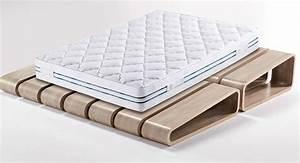 Migliori materassi Mondo Convenienza Classifica e