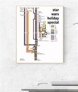 Star Wars Holiday Special Timeline Poster  U2013 Fifty