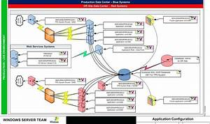 Diagram  Network Visio Data Flow Diagram Examples