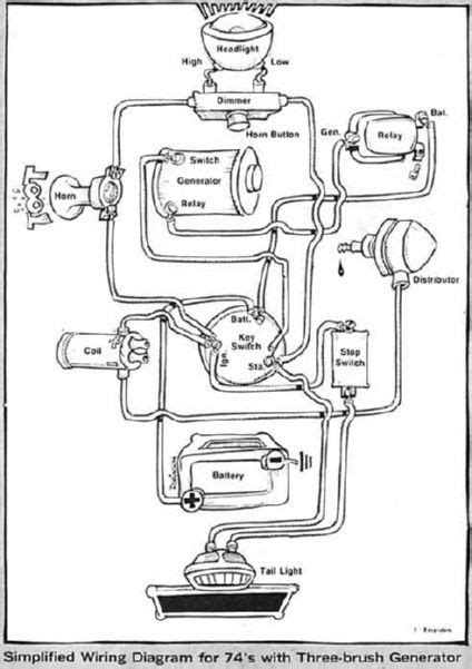 Best Mini Chopper Electrical Wiring Diagrams Images