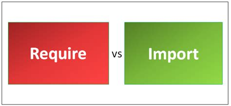 Require vs Import | Know The 4 Most Amazing Comparisons