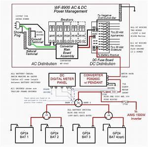 Coleman Chesapeake Wiring Diagram Ac