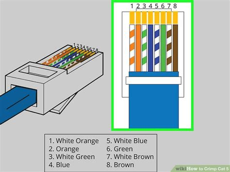 Cat 5 End Wiring by How To Crimp Cat 5 9 Steps With Pictures Wikihow