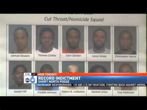 federal indictments target posse