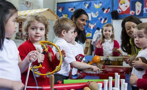 chcece holistic development  children  early childhood