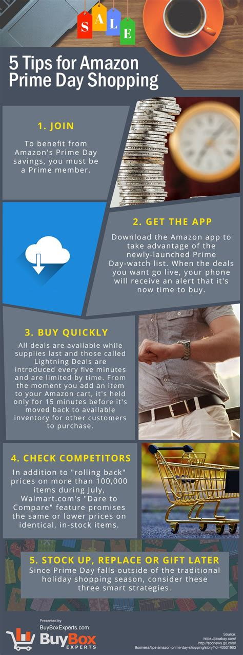 5 Tips For Amazon Prime Day Shopping [infographic]