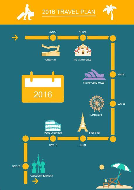 travel plan infographics  travel plan infographics templates