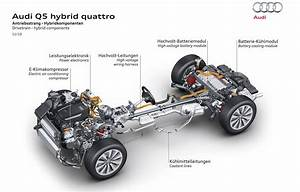 2012 Audi Q5 Hybrid Quattro Technical Drawing